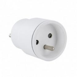 DiO - Micro Plug 2300W