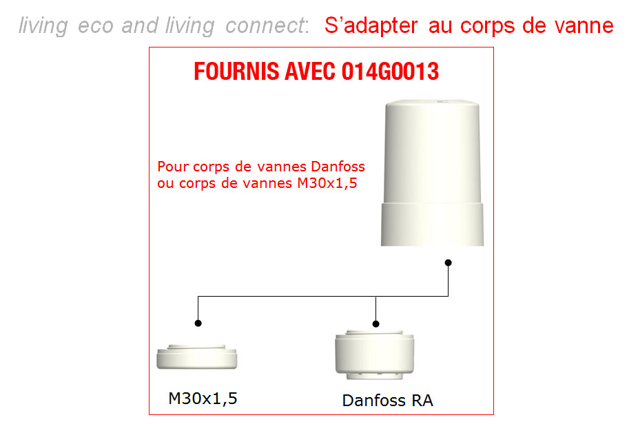 Danfoss adaptateurs fournis 014G0012